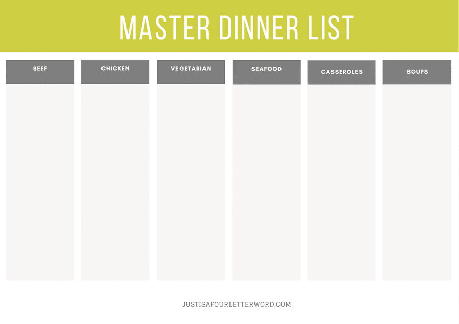 MASTER MEAL LIST FOR DINNERS