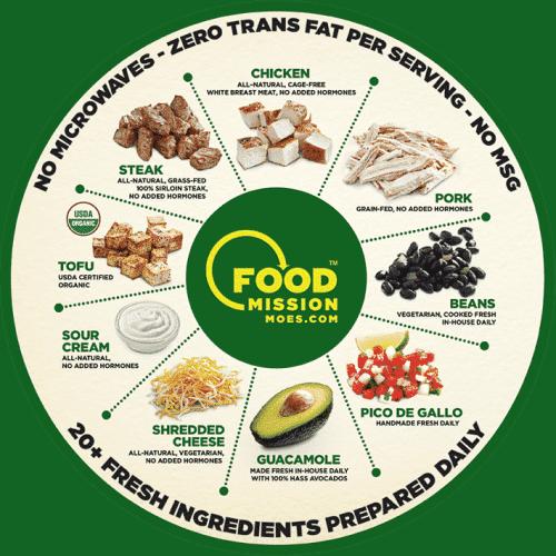 food_mission_wheel_large