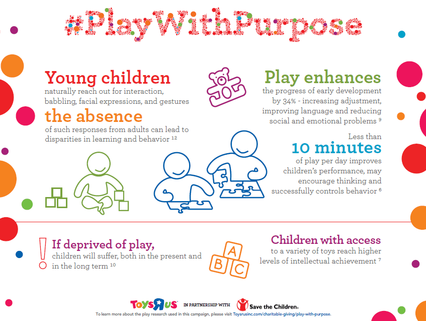 #PlayWithPurpose3